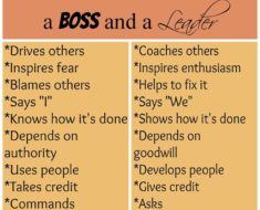 Umiejętności menedżerskie i umiejętności lidera – co je różni?